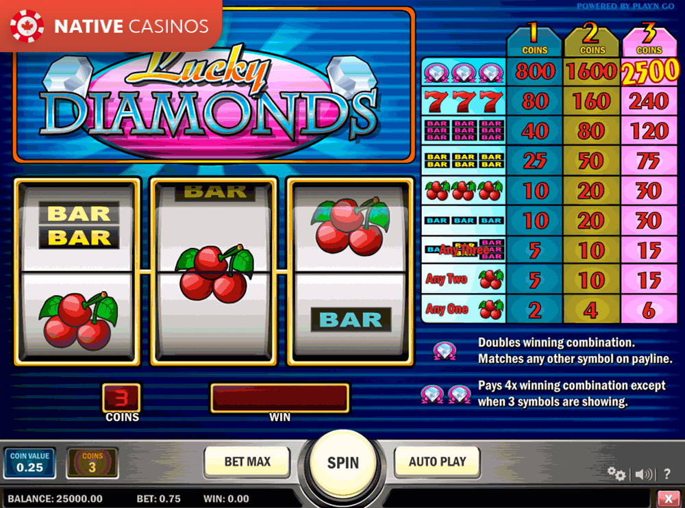 Play Lucky Diamonds By About Play'n Go